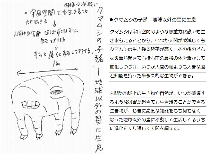 【高1】探究基礎 京都大学の入試に挑戦!