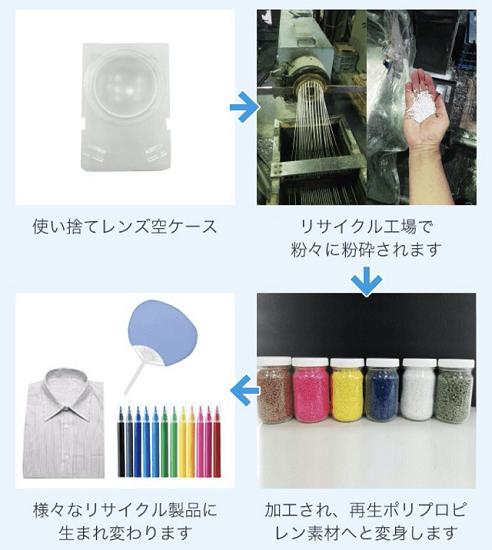 【生徒会】コンタクトレンズケース回収